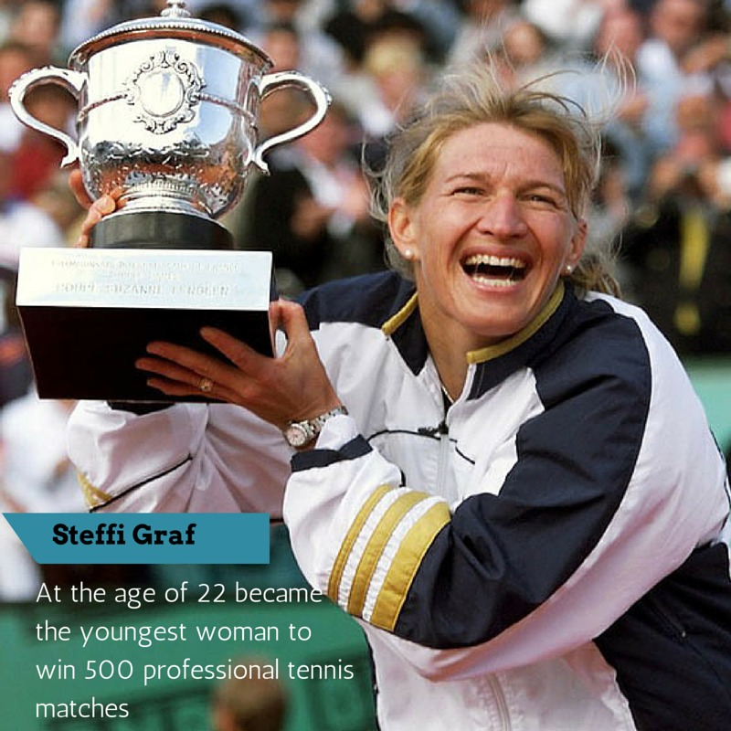 Steffi Graf - the youngest woman to win 500 pro tennis games