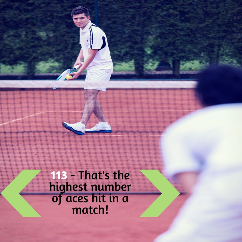113 is the number of most aces served in a tennis match